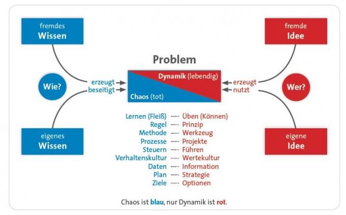 Denkzettel1_GrafikRot-Blau